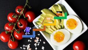 Curso 4 passos Curso Alimentação ao Estilo Paleo; os 4 Passos