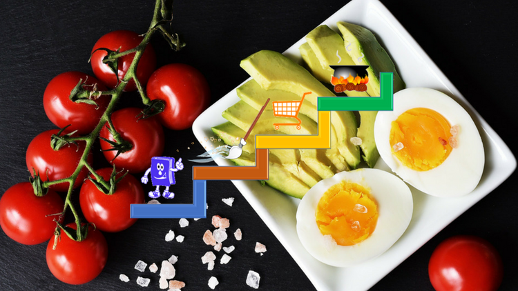 Curso Alimentação ao Estilo Paleo – os 4 passos
